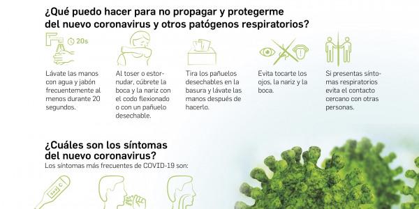 Recomendaciones del Consejo General de Colegios Farmacéuticos sobre coronavirus